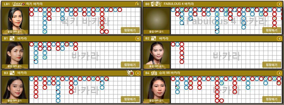 온라인 바카라에서 중국점 보는법