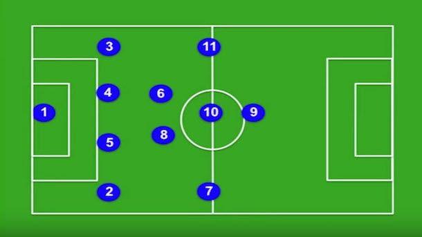 축구 코너킥 배팅 전략 세가지